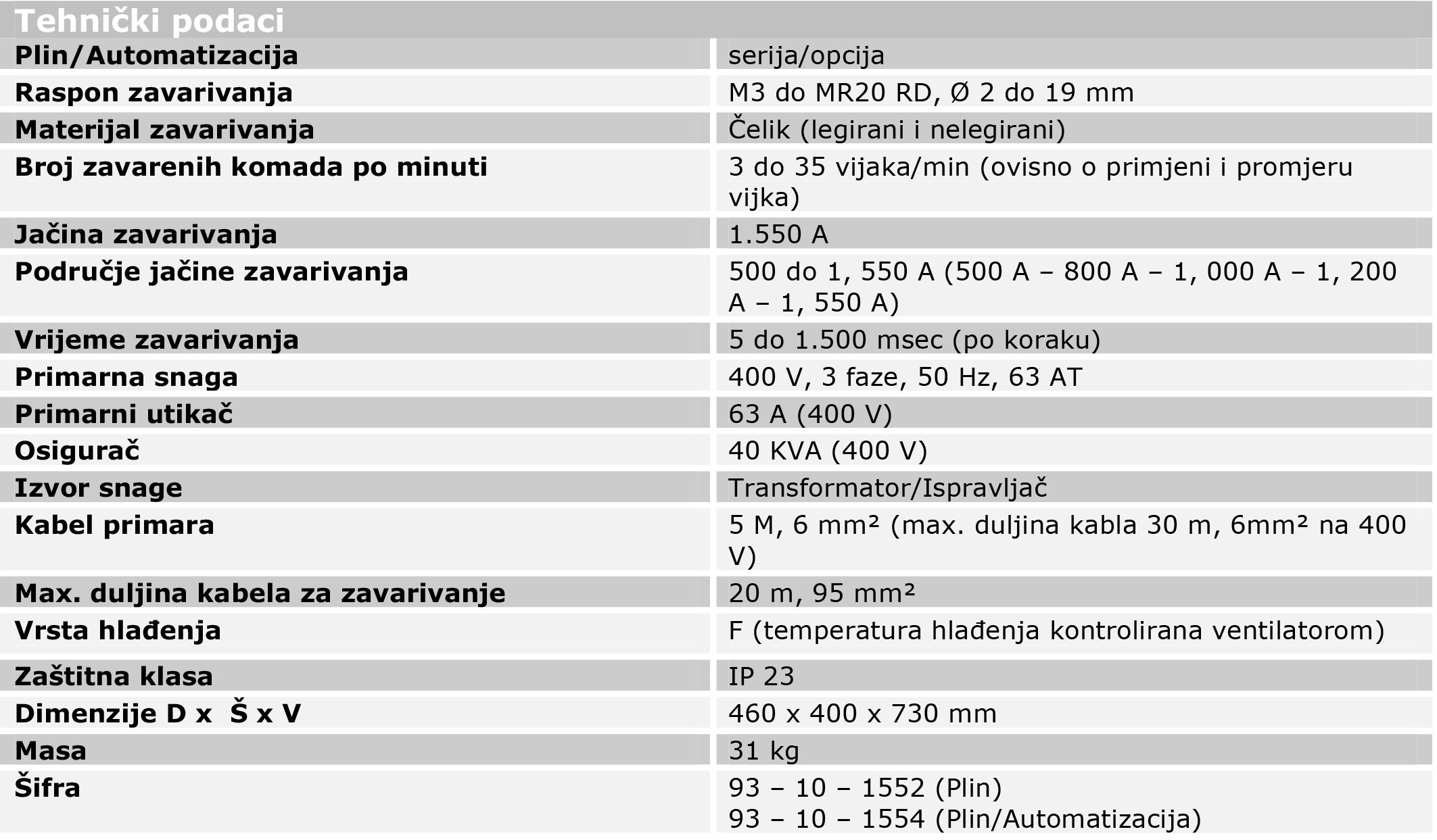 ARC1550-1