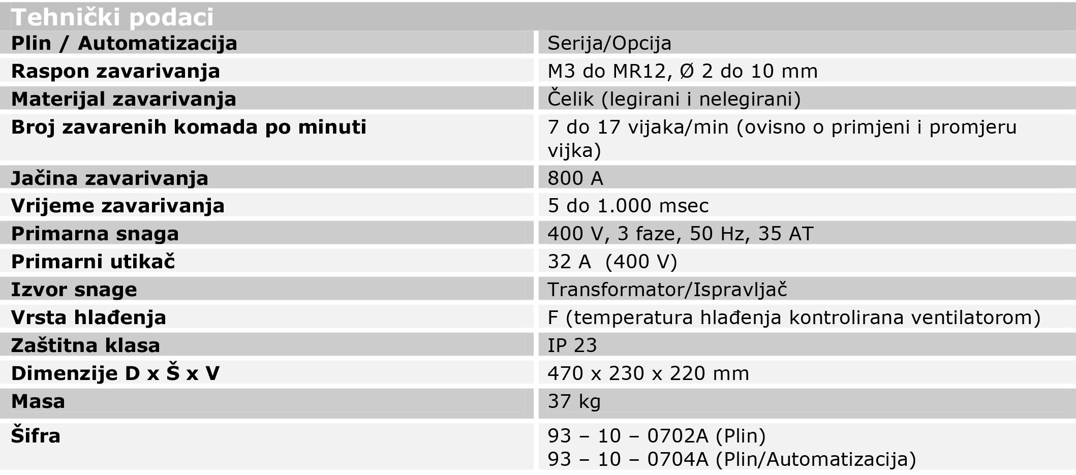 ARC800-1