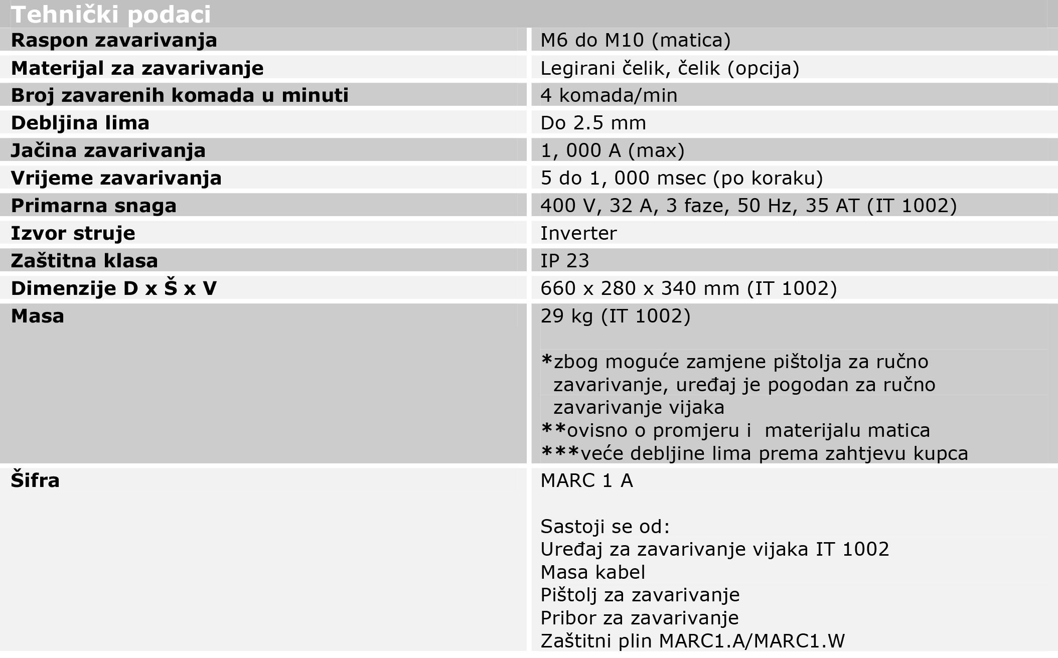 MARC 1 A-1