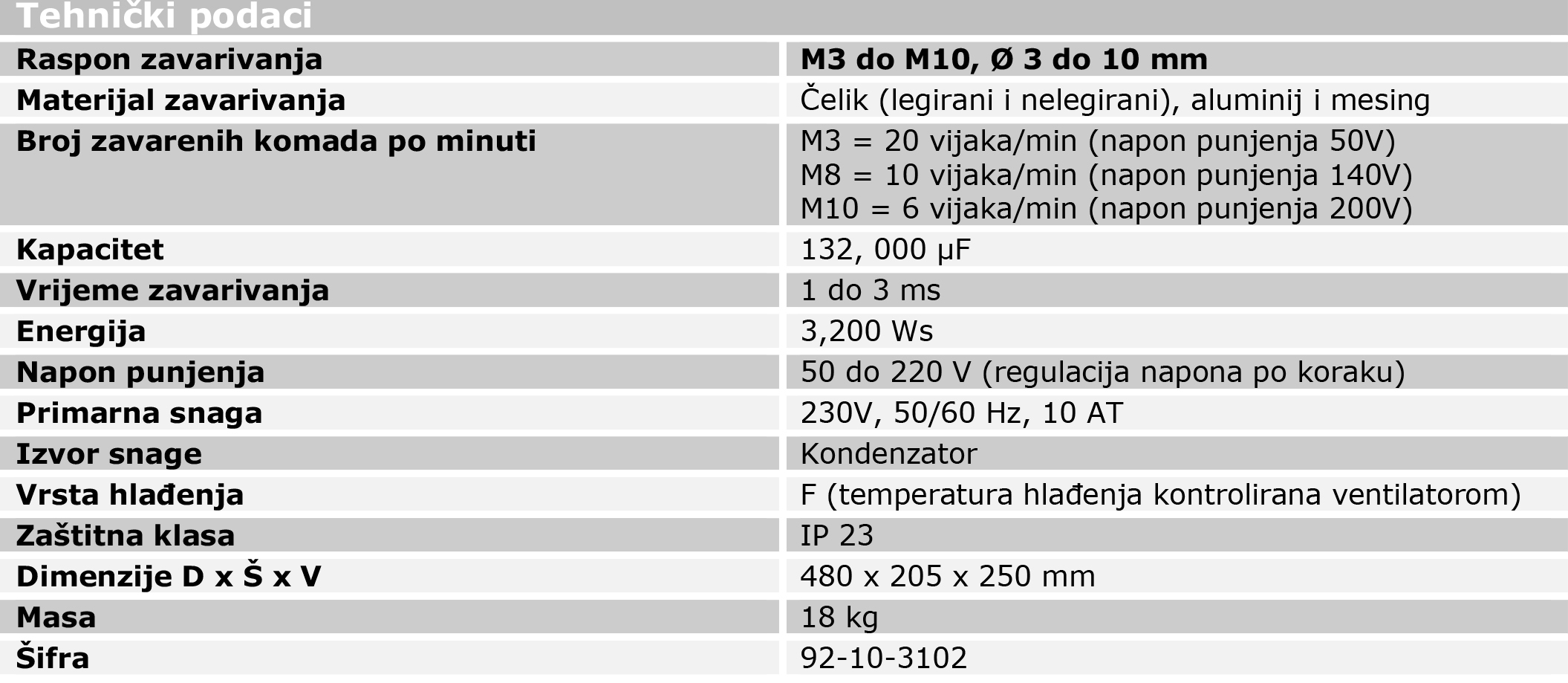 CDi 3102-1